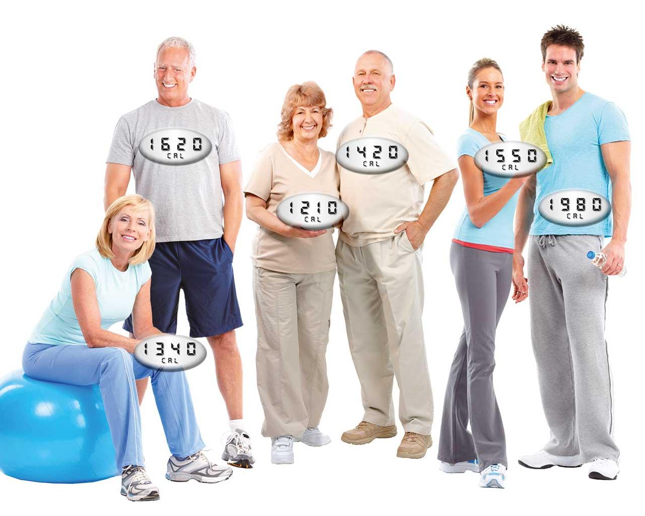Metabolische Stoffwechselanalyse für 2 Personen