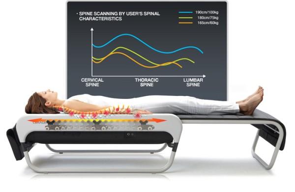 Wirbelsäulen-Scan inklusive Therapie bei Ceragem